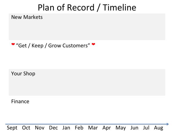 Plan of Record SSE